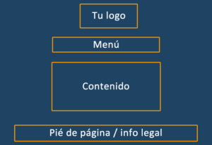 estructura-pagina-web