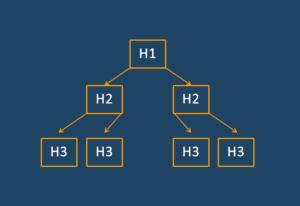 etiqueta-h1